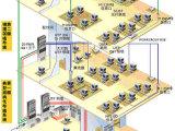 网络综合布线工程  安防监控设备工程