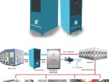 空壓機余熱回收系統可以改善空壓機的運行狀況
