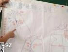 天津服装培训学校服装设计培训课程
