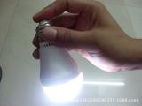 自带不怕停电的照明灯具专利技术与有实力的外贸公司合作