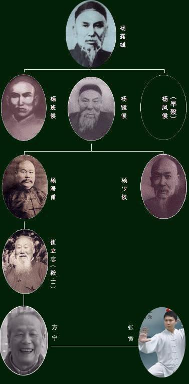 广州太极拳馆传统杨氏太极拳培训中心