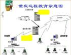 荣昌远程家庭教育咨询 成长规划设计 志愿填报