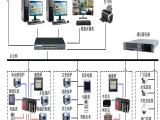 泵站綜合自動化系統