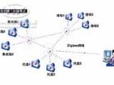 恒科数字化仓库底层数据采集实时传输网络系统