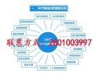 赵泓霖实战缠论网络课100集2017年
