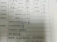 东南 V3菱悦 2011款 1.5 手动 幸福版家用代步车价格致