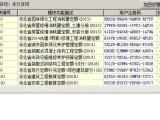 河北新奔腾清单计价软件PT2018-9.1.7