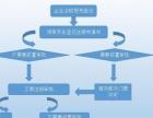 代理记账 工商注册 审计验资 出口退税等相关业务