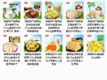 海南特产 纯天然的绿色食品 低成本效益大