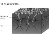厂家直供上海巨鳌牌水泥基渗透结晶活性母料