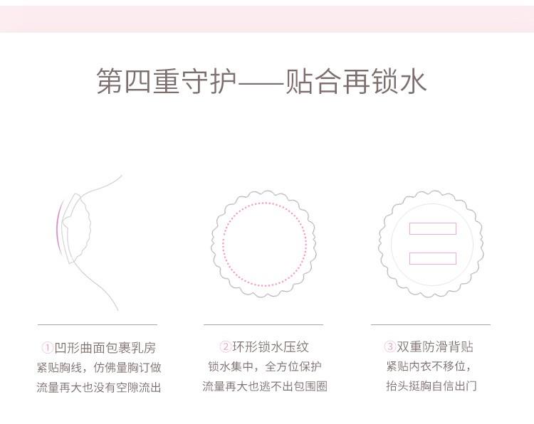 鎂麒一次性防溢乳垫全国隆重上市欢迎代理