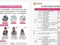 2018年广西河池护士资格考试培训班