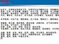 出国材料动机简历论文合同法律各类资料多语种翻译盖章