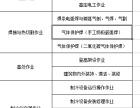北京海淀物业管理师物业经理项目经理考试,八大员监理工程师