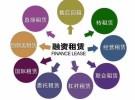 包办代理注册融资租赁公司天津外资独资 中外合资 包备案