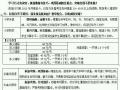 【新学期补习】英数补习