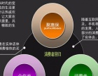 聚惠保名品商行(招商加盟)