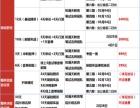 邢台知满天公考笔试学霸集训营2月12日开班
