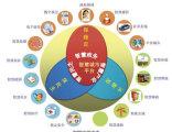南京专业的智慧旅游整体解决方案欢迎洽谈