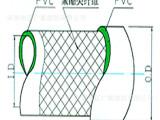 正广象红蓝线网管正川化工日式管工业pvc软管内径25厘