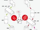 葡萄酒区域代理价格A美麓葡萄酒专属定制