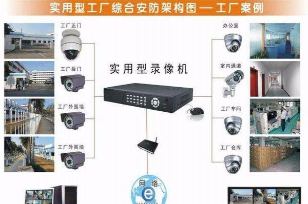 承接各种信息集成系统工程