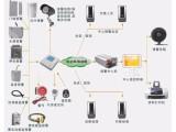 武汉电话防盗报警系统红外线报警探头批发安装维修