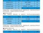 安徽芜湖技师2016招生