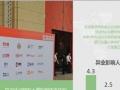 【团车网G车展】加盟官网/加盟费用/项目详情