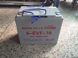 EVF电池要在哪里可以买到|叉车理电池厂家