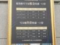 鹏博财富中心 写字楼 108平米
