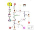 蛇口专利注册,专利转让,外观专利,实用新型专利