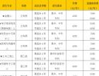 南京航空航天大学自考通过率