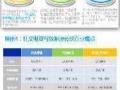 【松盛净水设备】加盟官网/加盟费用/项目详情