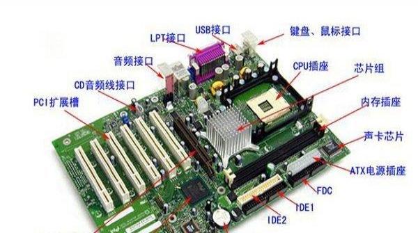嵌入式工控机 中国电源管理芯片市场规模每年增速基本保持在7%~9%之间工控机