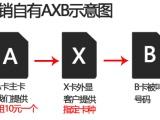 电销打电话老是封号怎么办 AXB稳定通讯,解决封号问题