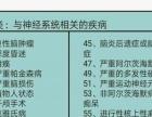 中国平安人寿保险保障型