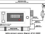 UV-2300C型壁挂式臭氧气体分析仪
