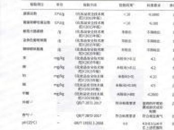 中山诺兰贝尔生物科技有限公司