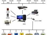 精敏承接苹果Mac操作系统安卓系统智能终端上位机软件开发项目