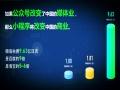 株洲知微网络 小程序定制开发 包售后维护
