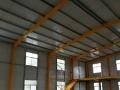 长开厂附近 厂房 1000平米平米出租