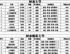 2017漯河成人高考专业多学费低,专本科预约报名中
