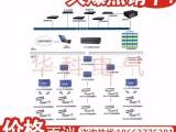 煤矿视频监控系统,矿井监控系统KJ707煤矿工业监控系统