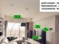 一款98元能用微信控制你家的电视灯光 空调智能家居