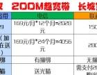 衡阳长城宽带200兆超宽带上市