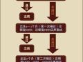 台州玉环广陵路惠耳助听器案例分享成功听见,听见成功