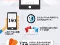 河南**一家拥有SP证企业:短信公司-106短信