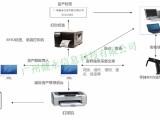 轻松盘 RFID固定资产管理系统 资产快速准确盘点