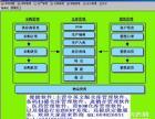 中英文版仓库管理软件软件